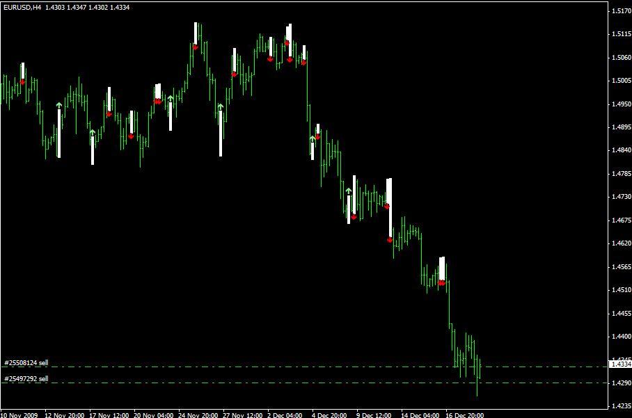индикатор scalpersignal v2.01